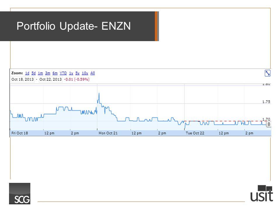 Portfolio Update- ENZN