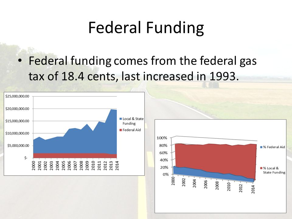 State Funding Thank the Governor and State Legislature for the increased funding for both oil and non-oil producing counties.