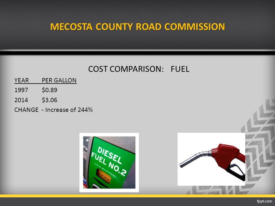 MECOSTA COUNTY ROAD COMMISSION COST COMPARISON:FUEL YEARPER GALLON 1997$0.89 2014$3.06 CHANGE - Increase of 244%