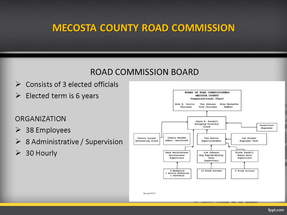 MECOSTA COUNTY ROAD COMMISSION ROAD COMMISSION BOARD  Consists of 3 elected officials  Elected term is 6 years ORGANIZATION  38 Employees  8 Administrative / Supervision  30 Hourly