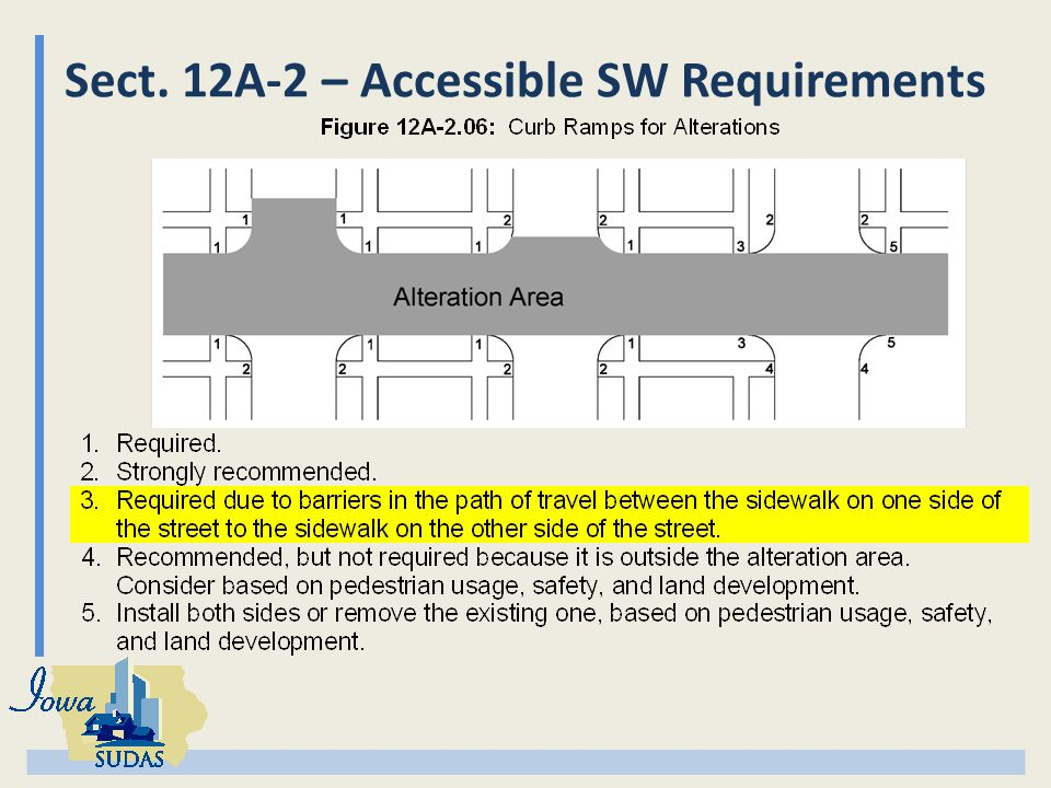 Sect. 12A-2 – Accessible SW Requirements