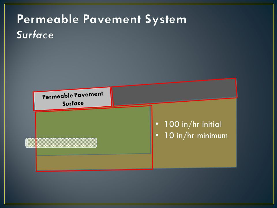 Permeable Pavement Surface 100 in/hr initial 10 in/hr minimum