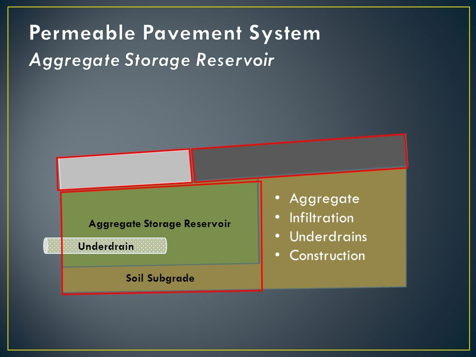 Aggregate Storage Reservoir Underdrain Soil Subgrade Aggregate Infiltration Underdrains Construction