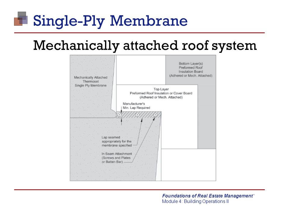 Foundations of Real Estate Management Module 4: Building Operations II TM Single-Ply Membrane Mechanically attached roof system