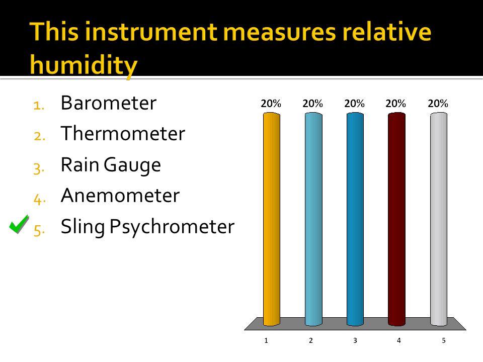 1. Barometer 2. Thermometer 3. Rain Gauge 4. Anemometer 5. Sling Psychrometer