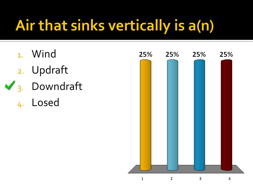 1. Wind 2. Updraft 3. Downdraft 4. Losed