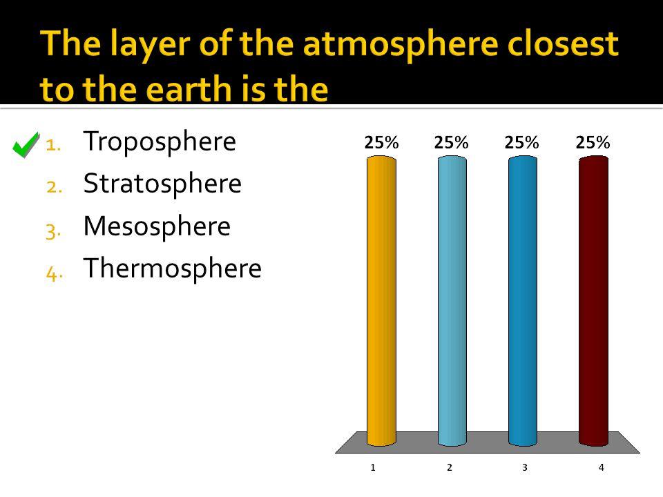 1. Troposphere 2. Stratosphere 3. Mesosphere 4. Thermosphere
