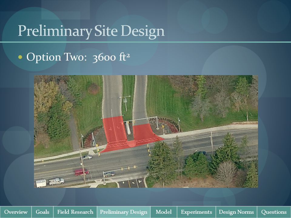 Preliminary Site Design Option Two: 3600 ft 2 OverviewGoalsField ResearchPreliminary DesignModelExperimentsDesign NormsQuestions