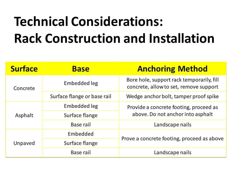 Technical Considerations: Rack Construction and Installation