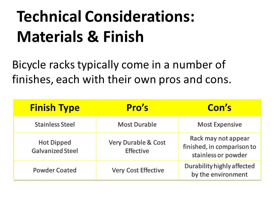 Technical Considerations: Materials & Finish Bicycle racks typically come in a number of finishes, each with their own pros and cons.