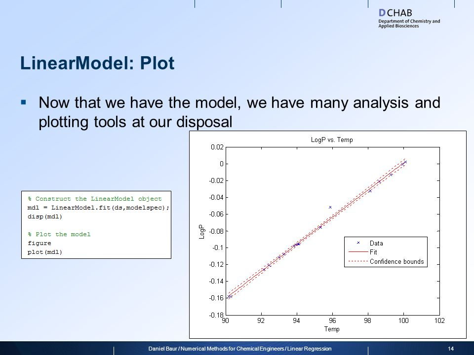 LinearModel: Plot  Now that we have the model, we have many analysis and plotting tools at our disposal 14Daniel Baur / Numerical Methods for Chemical Engineers / Linear Regression