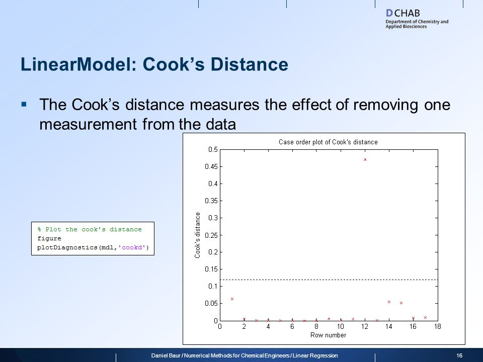 LinearModel: Cook's Distance  The Cook's distance measures the effect of removing one measurement from the data 16Daniel Baur / Numerical Methods for Chemical Engineers / Linear Regression