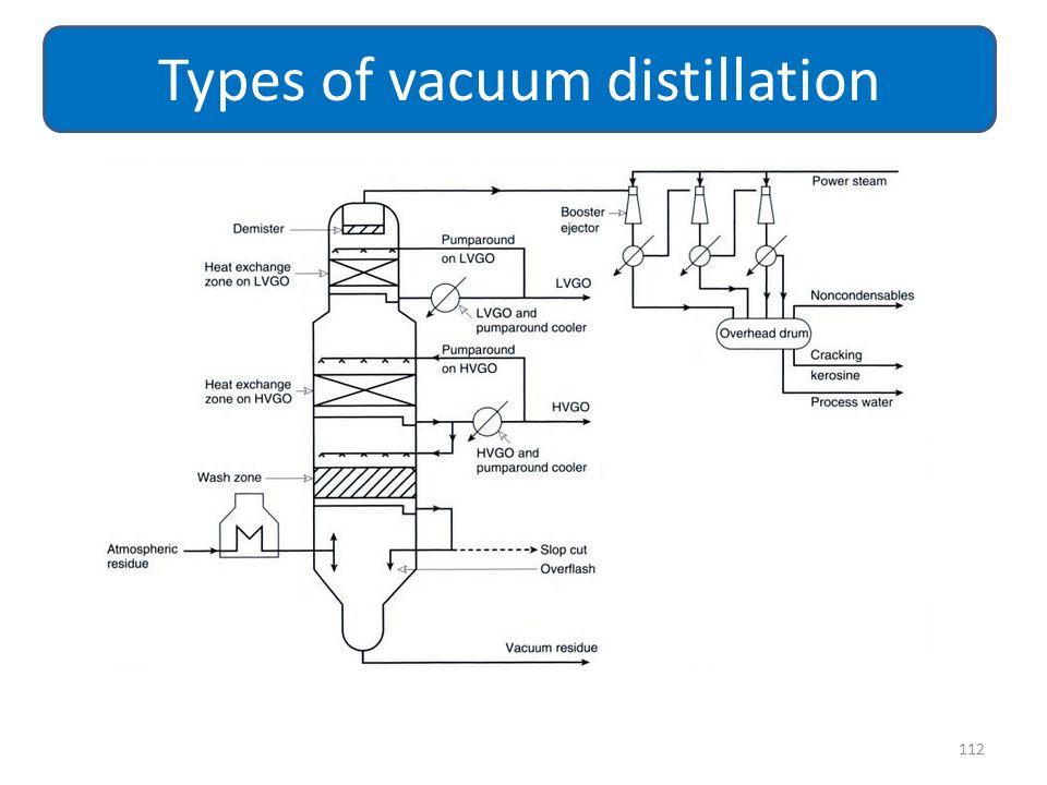 112 Types of vacuum distillation