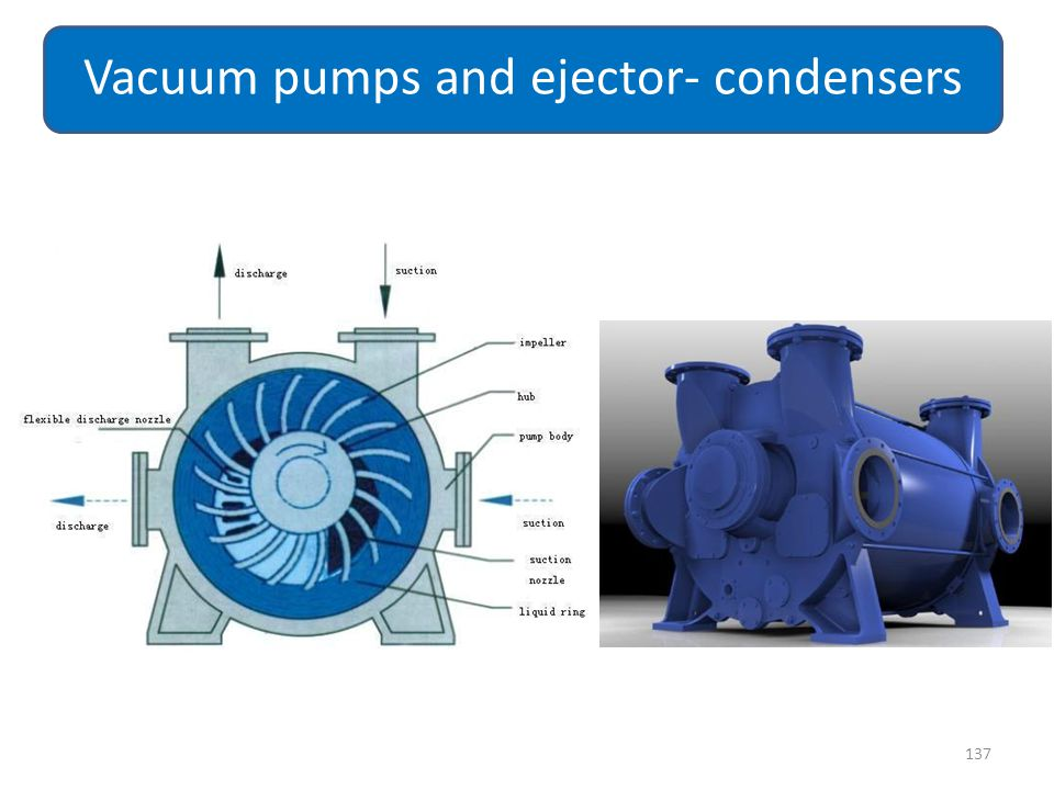 137 Vacuum pumps and ejector- condensers