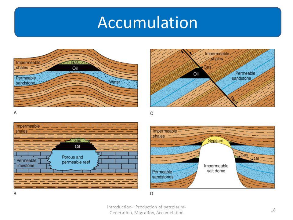 18 Accumulation Introduction- Production of petroleum- Generation, Migration, Accumelation