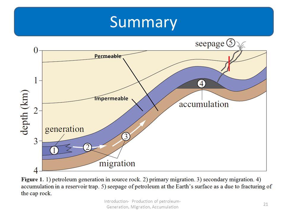 21 Summary Introduction- Production of petroleum- Generation, Migration, Accumulation