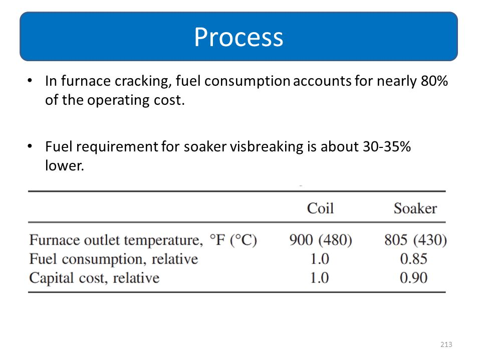 In furnace cracking, fuel consumption accounts for nearly 80% of the operating cost. Fuel requirement for soaker visbreaking is about 30-35% lower. 21
