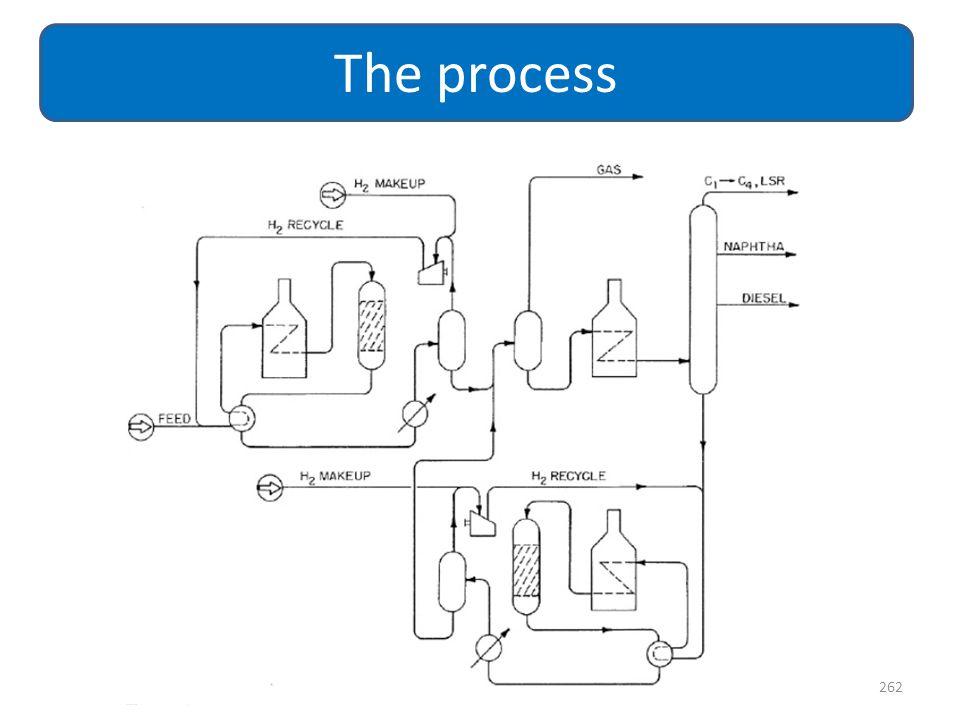 262 The process