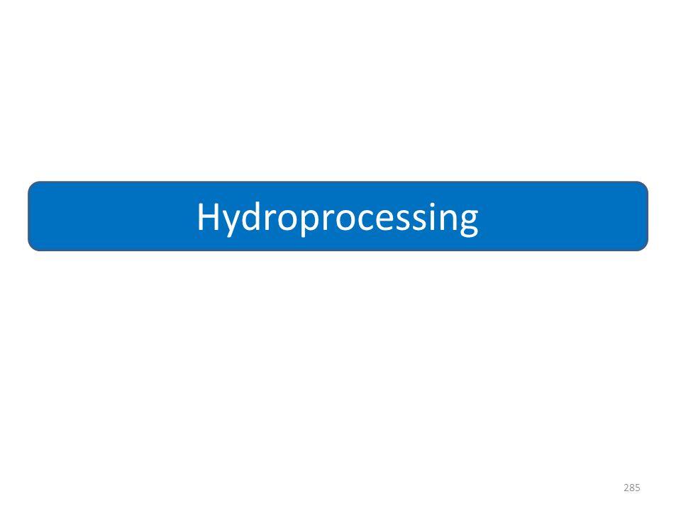285 Hydroprocessing