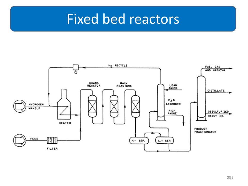 291 Fixed bed reactors