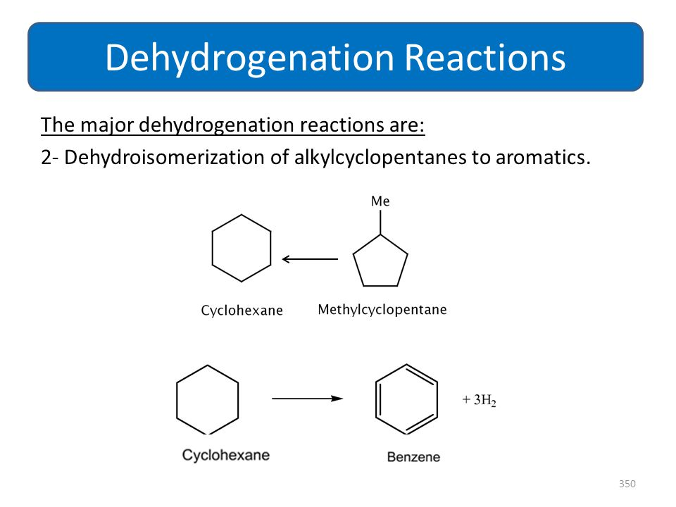 The major dehydrogenation reactions are: 2- Dehydroisomerization of alkylcyclopentanes to aromatics. 350 Dehydrogenation Reactions