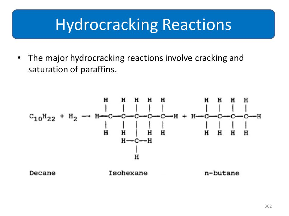 362 Hydrocracking Reactions The major hydrocracking reactions involve cracking and saturation of paraffins.