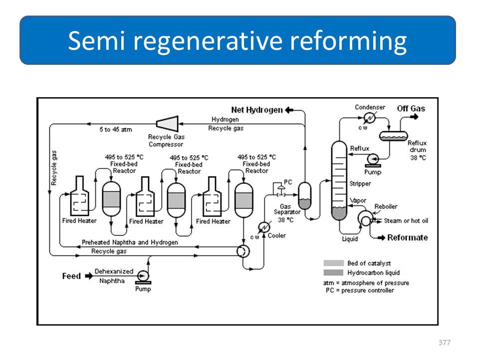 377 Semi regenerative reforming