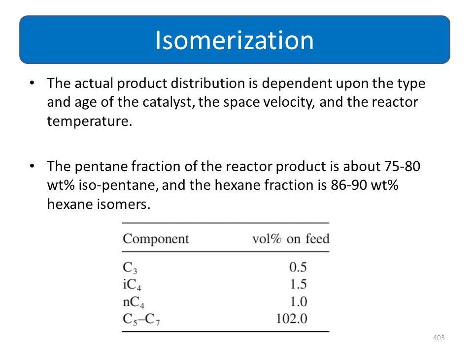 The actual product distribution is dependent upon the type and age of the catalyst, the space velocity, and the reactor temperature. The pentane fract