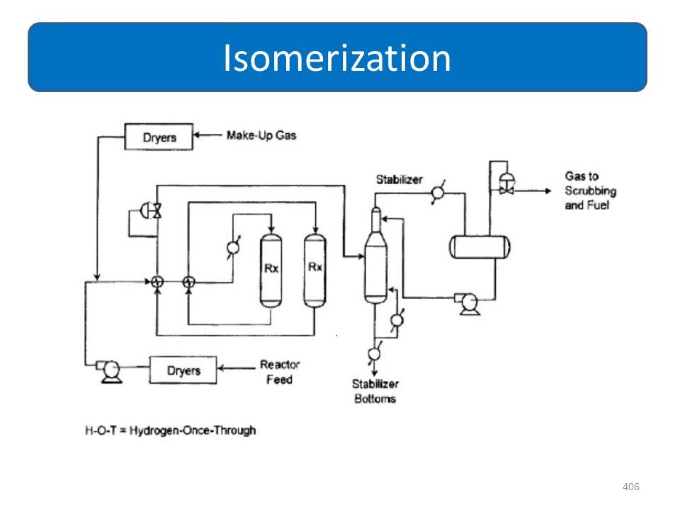 406 Isomerization