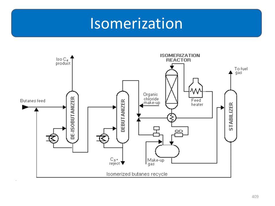 409 Isomerization