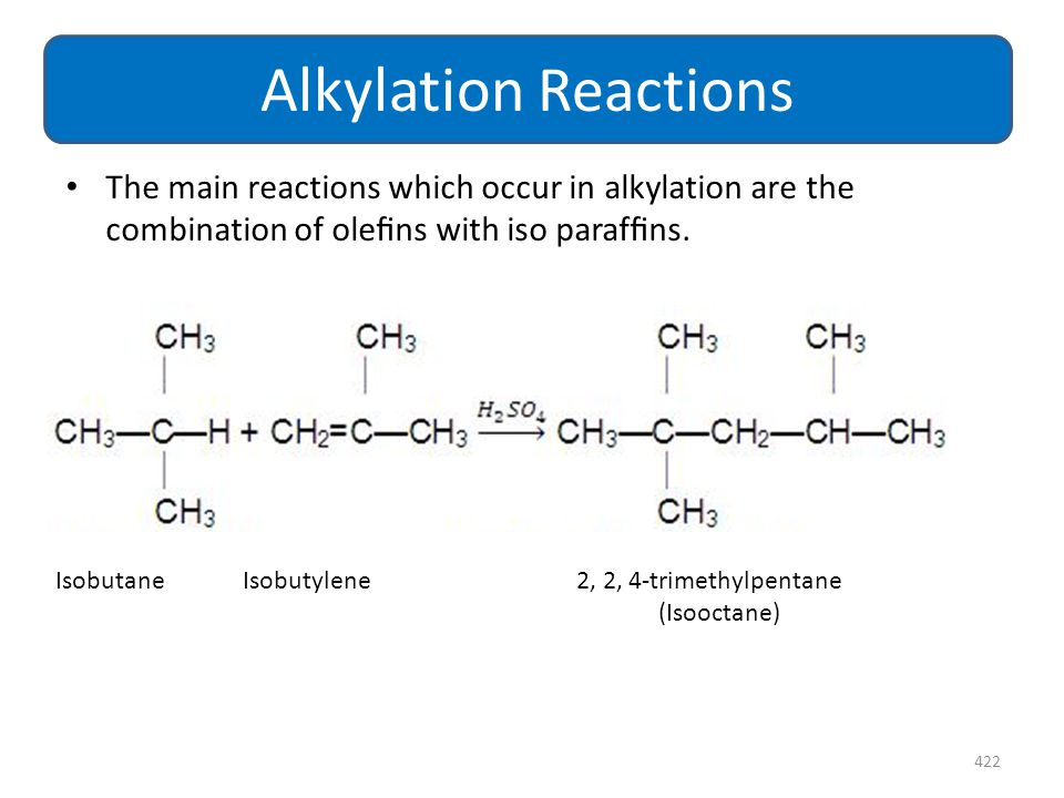 The main reactions which occur in alkylation are the combination of olefins with iso paraffins. 422 Alkylation Reactions Isobutane Isobutylene 2, 2, 4-t
