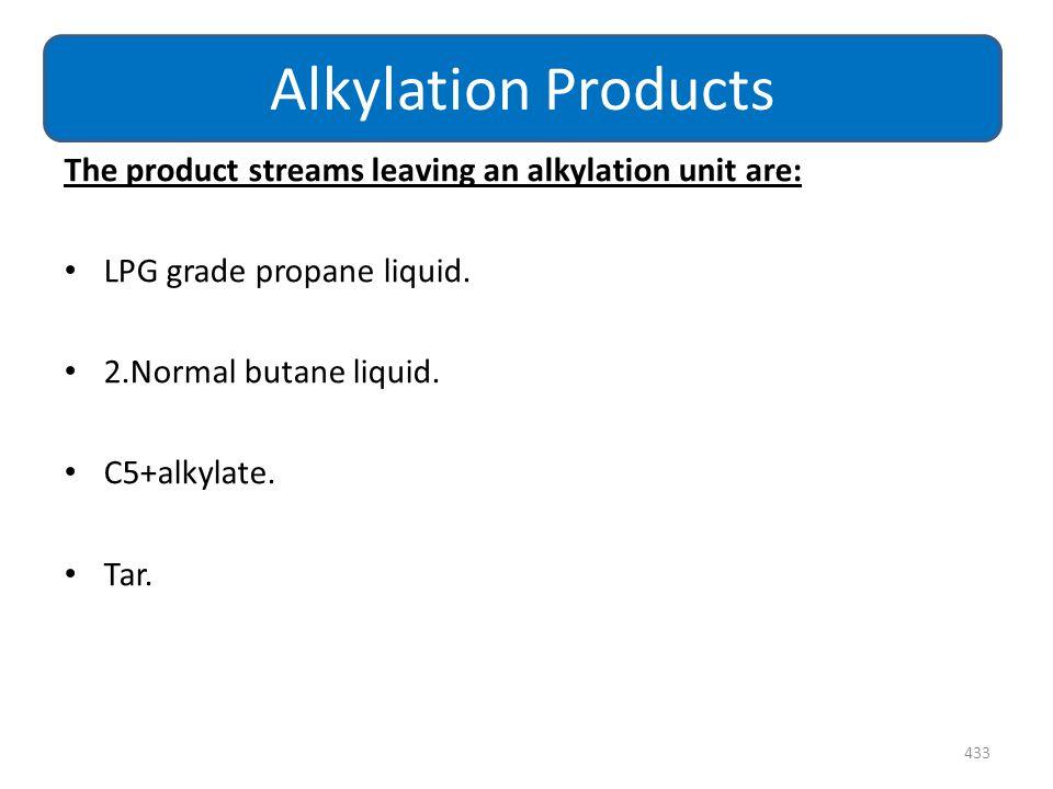 The product streams leaving an alkylation unit are: LPG grade propane liquid. 2.Normal butane liquid. C5+alkylate. Tar. 433 Alkylation Products