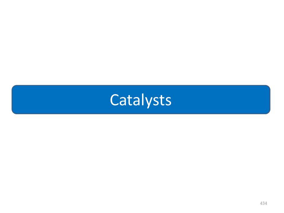 434 Catalysts