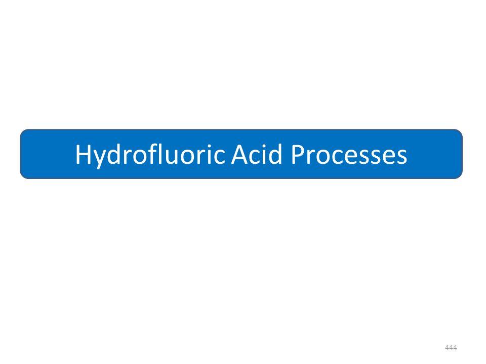 444 Hydrofluoric Acid Processes