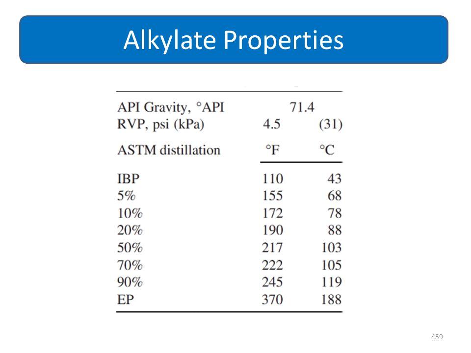459 Alkylate Properties