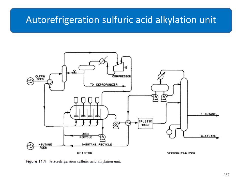 467 Autorefrigeration sulfuric acid alkylation unit