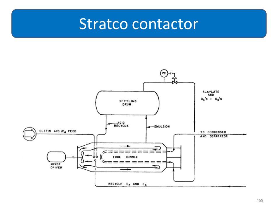 469 Stratco contactor