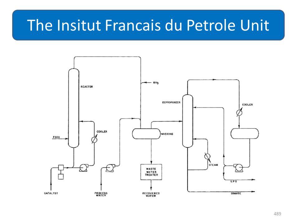 489 The Insitut Francais du Petrole Unit