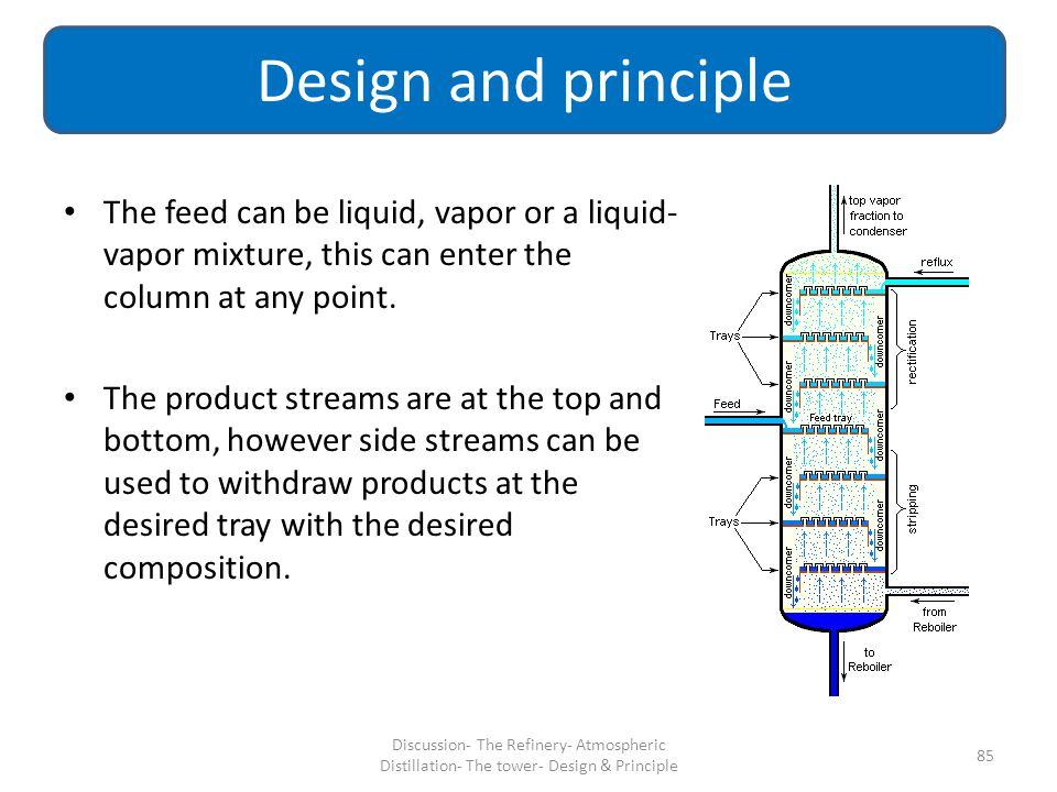 The feed can be liquid, vapor or a liquid- vapor mixture, this can enter the column at any point. The product streams are at the top and bottom, howev