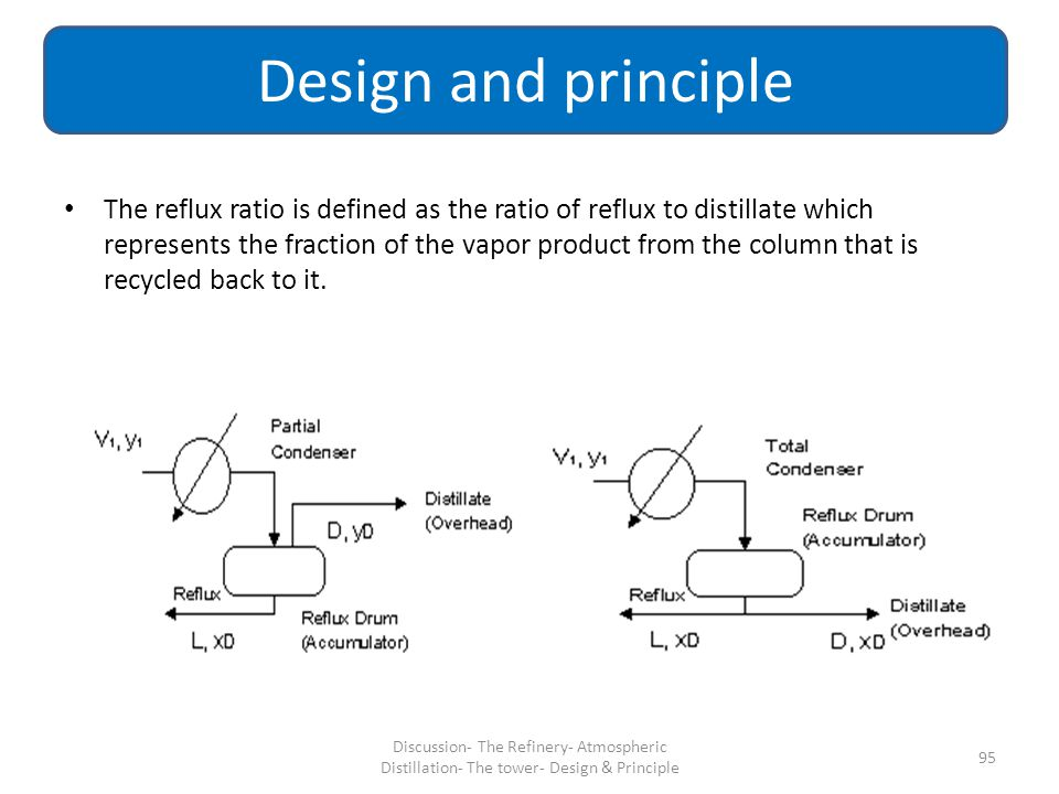 The reflux ratio is defined as the ratio of reflux to distillate which represents the fraction of the vapor product from the column that is recycled b