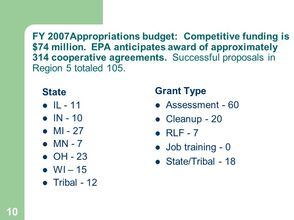 10 FY 2007Appropriations budget: Competitive funding is $74 million.