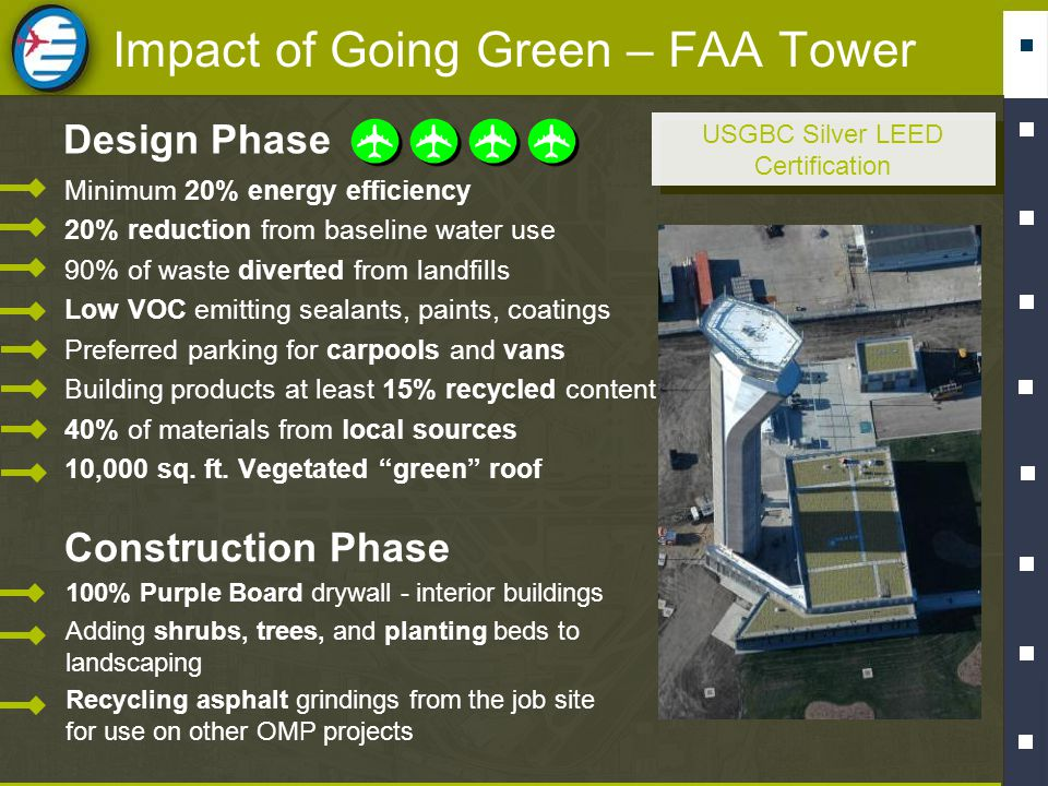 Impact of Going Green – FAA Tower Minimum 20% energy efficiency 20% reduction from baseline water use 90% of waste diverted from landfills Low VOC emi