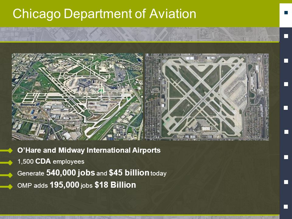 Chicago Department of Aviation O'Hare and Midway International Airports 1,500 CDA employees Generate 540,000 jobs and $45 billion today OMP adds 195,0