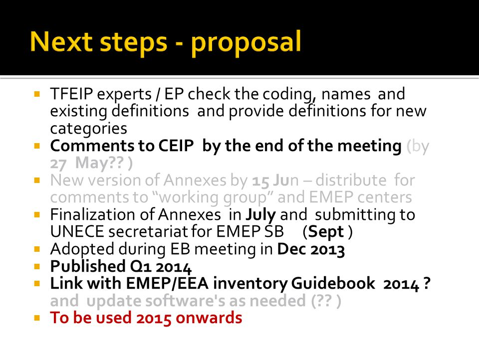  TFEIP experts / EP check the coding, names and existing definitions and provide definitions for new categories  Comments to CEIP by the end of the meeting (by 27 May?.