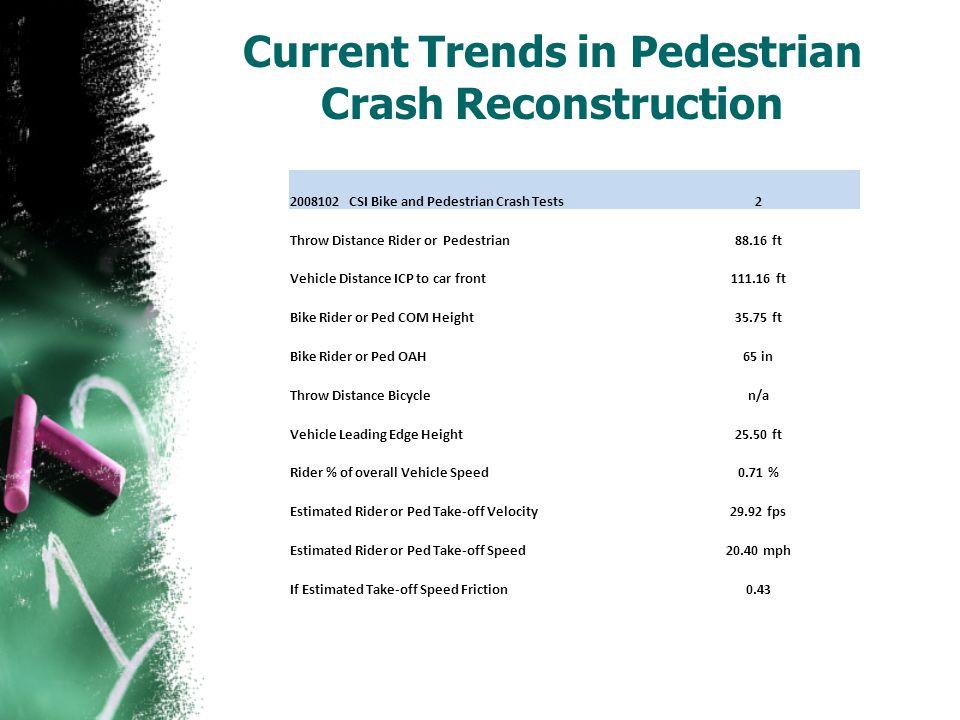 Current Trends in Pedestrian Crash Reconstruction 2008102 CSI Bike and Pedestrian Crash Tests2 Throw Distance Rider or Pedestrian88.16 ft Vehicle Dist