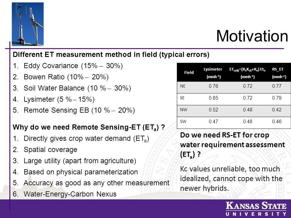 Motivation Different ET measurement method in field (typical errors) 1.Eddy Covariance (15% ̶ 30%) 2.Bowen Ratio (10% ̶ 20%) 3.Soil Water Balance (10 % ̶ 30%) 4.Lysimeter (5 % ̶ 15%) 5.Remote Sensing EB (10 % ̶ 20%) Why do we need Remote Sensing-ET (ET a ) .