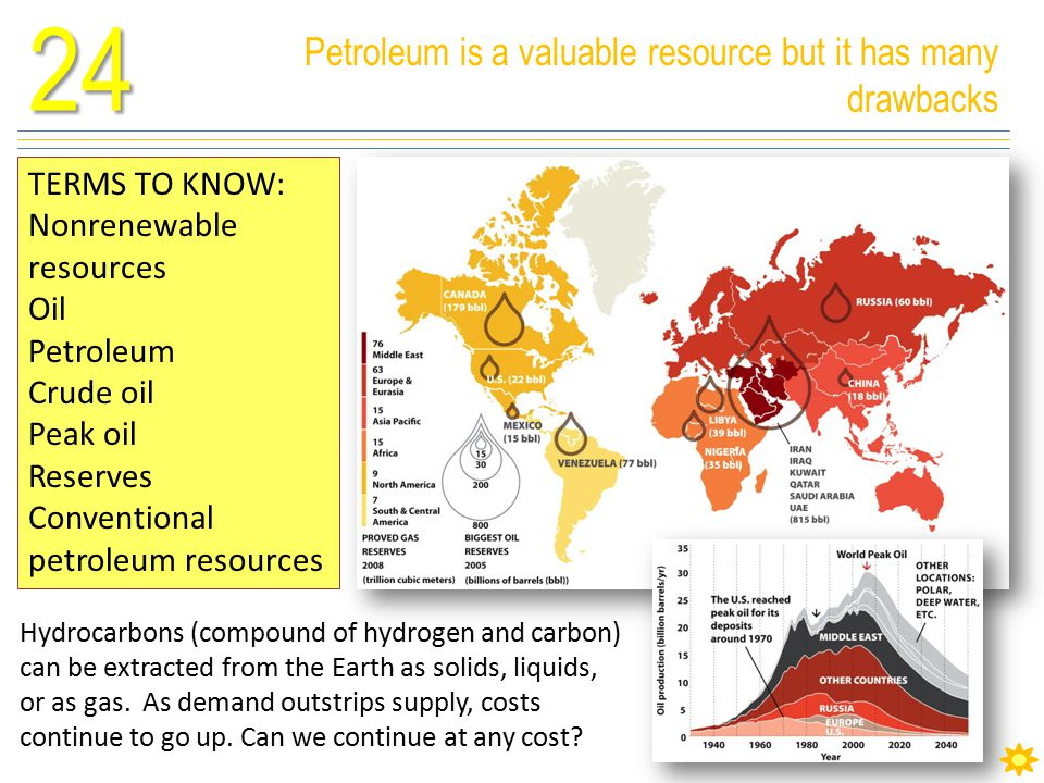Petroleum is a valuable resource but it has many drawbacks24 TERMS TO KNOW: Nonrenewable resources Oil Petroleum Crude oil Peak oil Reserves Conventional petroleum resources Peak oil is the point in time when oil will reach its highest production— potential followed by steady decline.