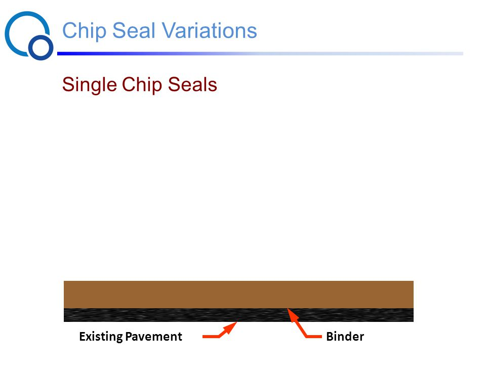 Chip Seal Variations Single Chip Seals Existing Pavement Pneumatic- Tired Roller Binder