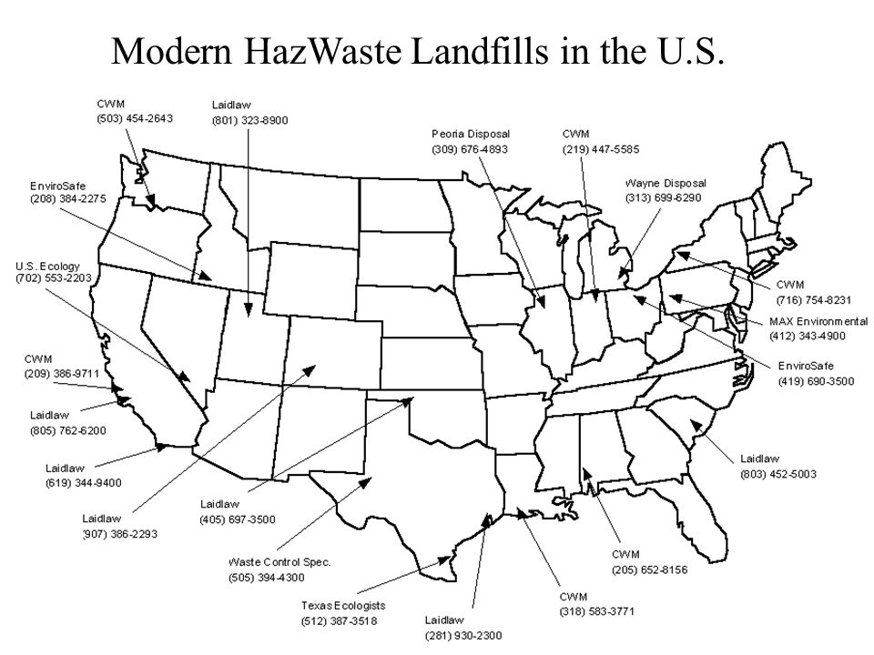 Modern HazWaste Landfills in the U.S.