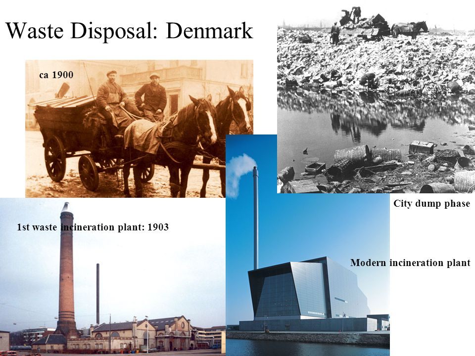 Waste Disposal: Denmark ca 1900 1st waste incineration plant: 1903 Modern incineration plant City dump phase